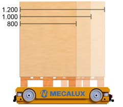 Dimensions of compatible pallets - Mecalux® metal shelves