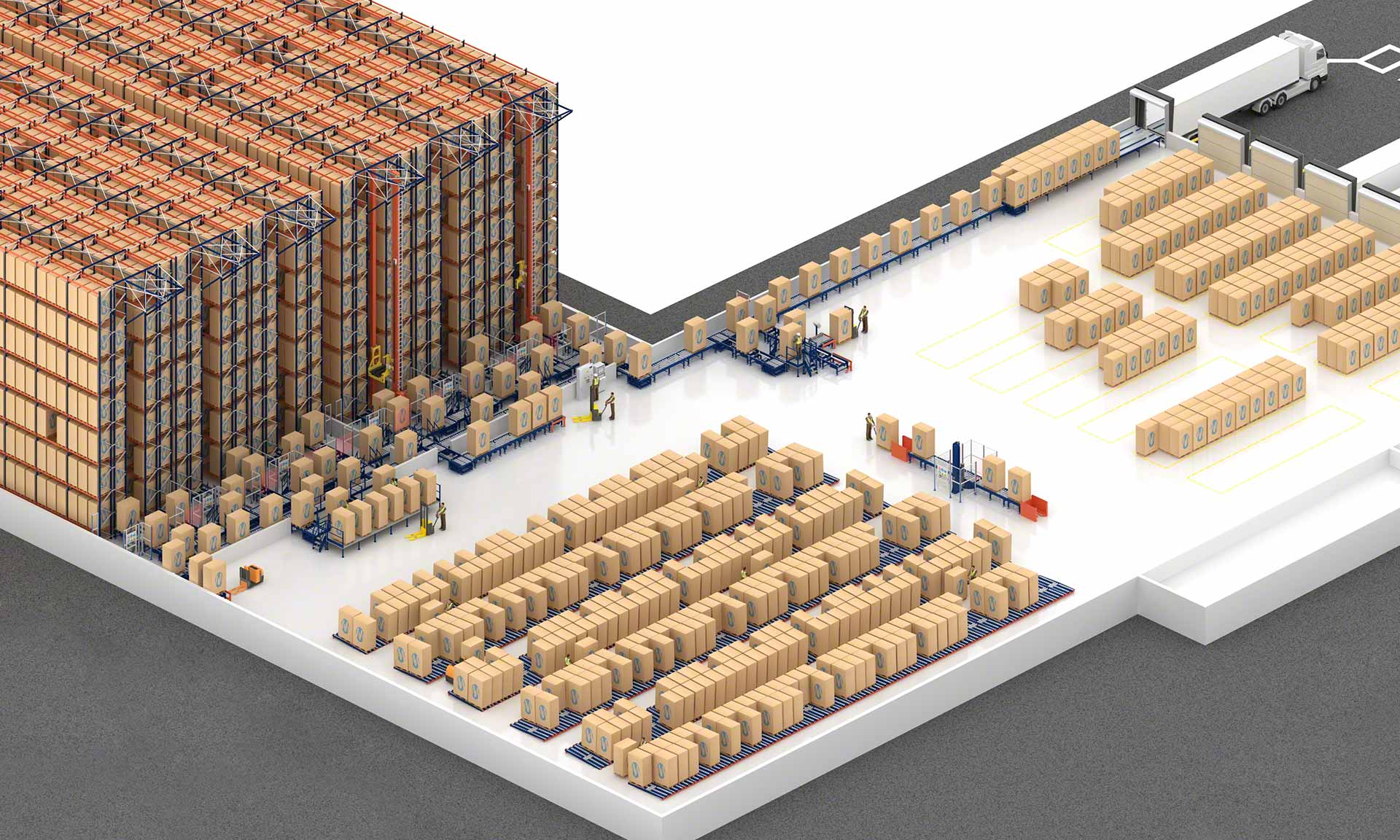Postres Reina: automation sweetens the supply chain